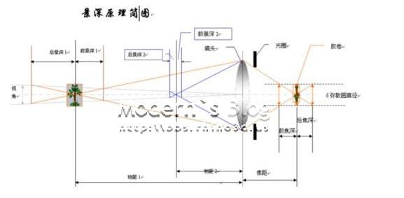 电路 电路图 电子 原理图 577_283